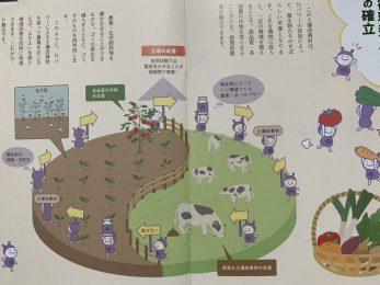 楽しい農業革命!!!