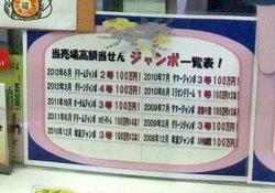 藤沢宝くじ売り場藤沢さいか屋チャンスセンター