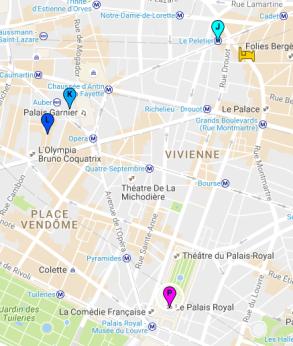 8th & 9th Arrondissement