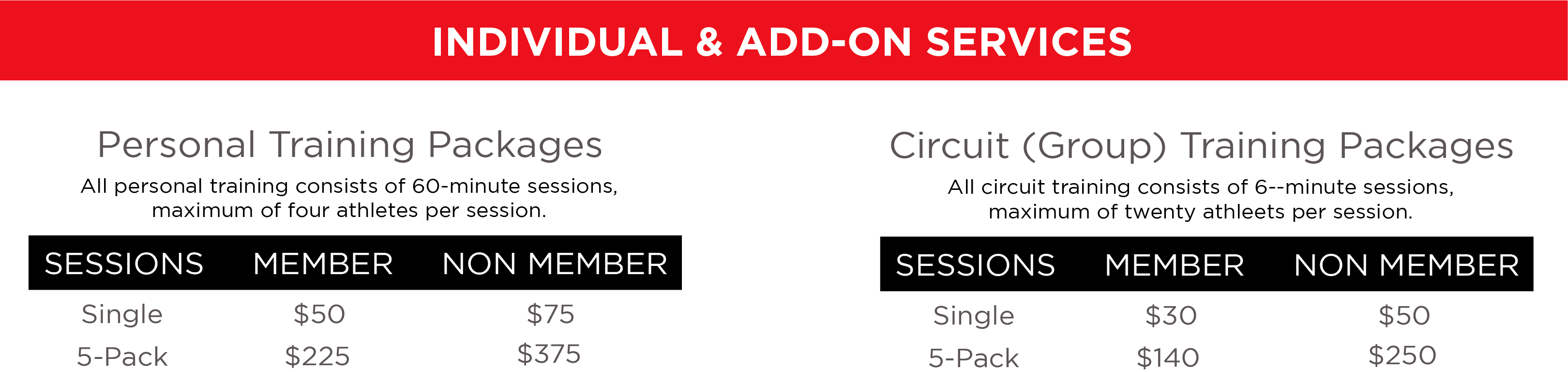 Individual And Add-On Services