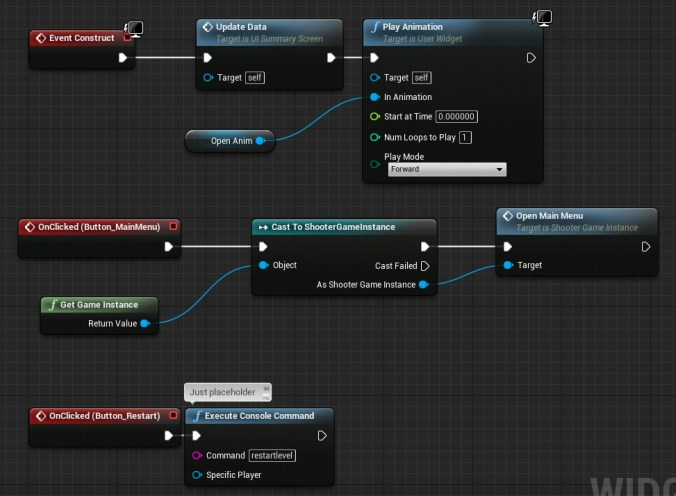 summary_graph