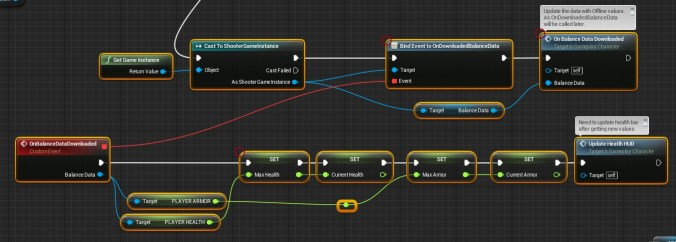 GameplayCharacter_getbalancedata