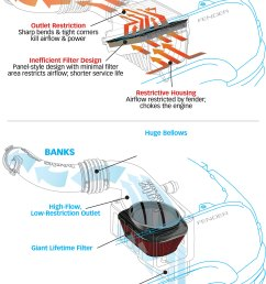 note this illustration shows a stock lly intake so yours may not be identical  [ 1500 x 1988 Pixel ]
