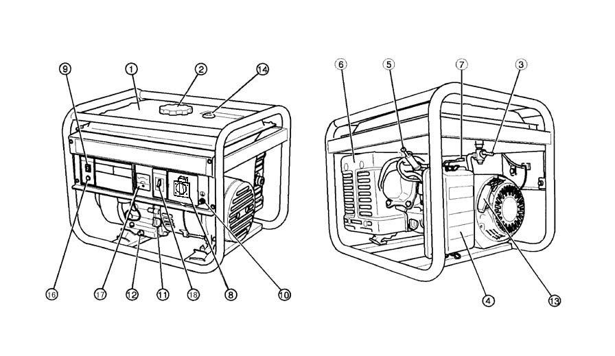 Бензиновый генератор Hyundai HY9000SE — купить в интернет