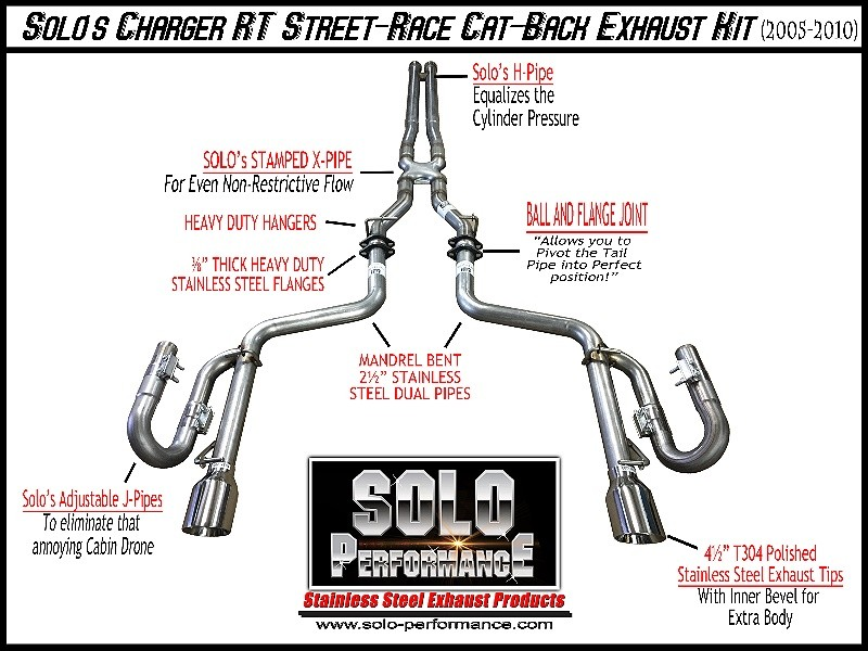 2005 2010 charger m300 magnum street race cat back exhaust kit