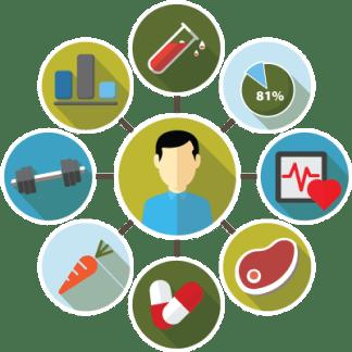 Advanced Biometric Nutrition Program