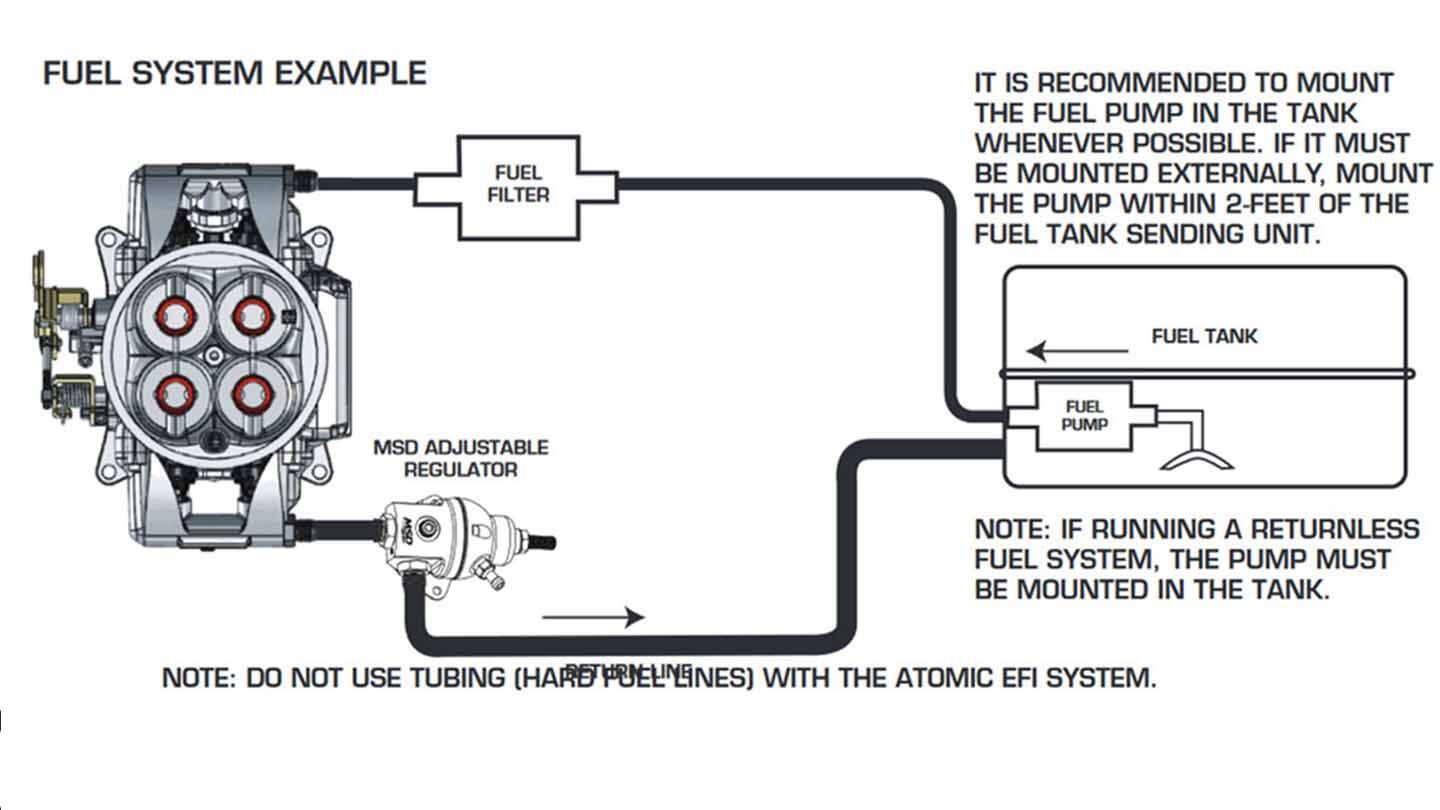 hight resolution of gasoline fuel system diagram