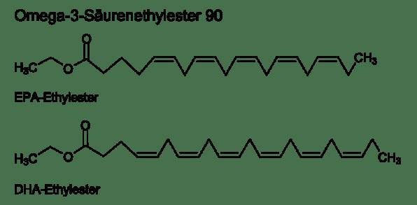 Omega 3 Fettsäuren chemische Struktur: Eicosapentaensäure (EPA) & Docosahexaensäure (DHA)