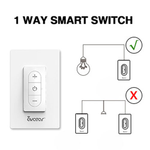 Smart Dimmer Switch with RF Remote Controller, Avatar