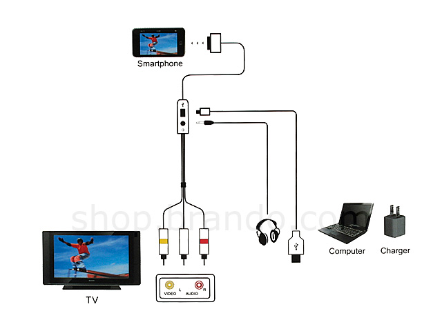 Samsung Galaxy Tab AV Cable with Mini USB Charging Socket