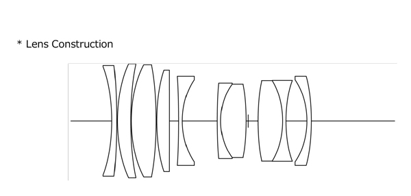 Voigtlander Sony FE Lenses