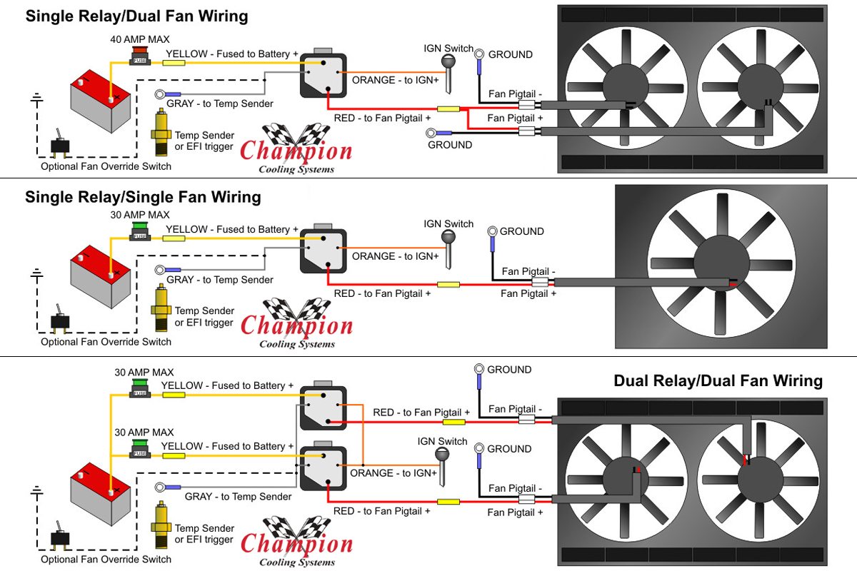jeep cj7 wiring diagram dual fan relay - wiring diagrams all know-web-a -  know-web-a.babelweb.it  babelweb.it