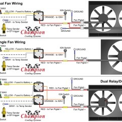 Automotive Cooling Fan Relay Wiring Diagram Jack And The Beanstalk Plot Where Are My Instructions For