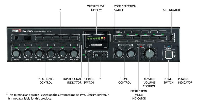 audio terminal connectors