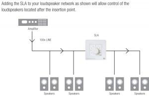 CIE AV Solutions Clever Little Box 100w 100v Attenuator c