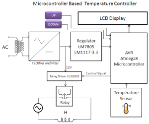 Microcontroller Based Temperature Controller  Electronics