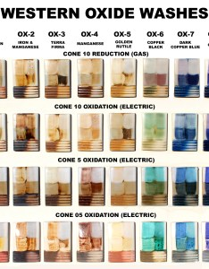 Western oxide wash color chart also washes rh shopay planet