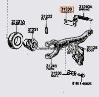 USED PART : CruiserParts.net, Toyota Landcruiser Parts