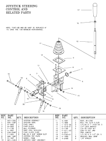Steering Parts for Country Clipper Lawnmowers