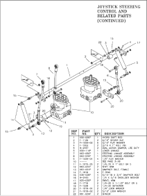 Country Clipper Parts Catalog