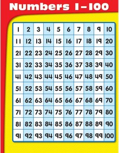 also numbers chart cd carson dellosa chartsmath rh dkclassroomoutlet
