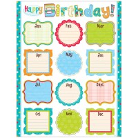 Dots on Turquoise Happy Birthday Chart - CTP0975 ...