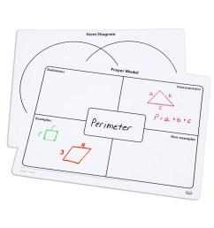 frayer model writeon wipeoff mats and venn diagram [ 1000 x 1000 Pixel ]