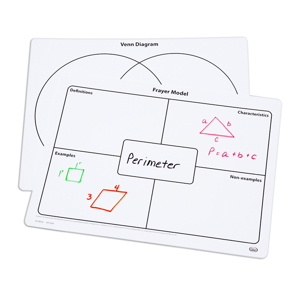 medium resolution of frayer model writeon wipeoff mats and venn diagram