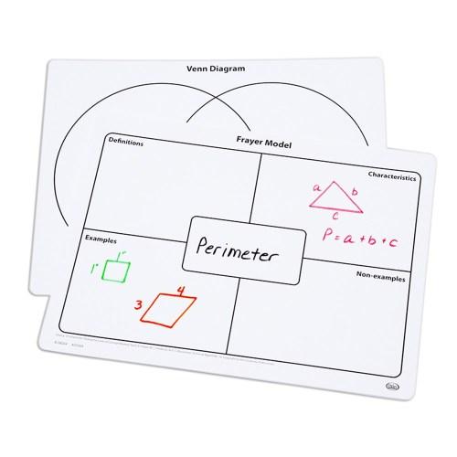 small resolution of frayer model writeon wipeoff mats and venn diagram