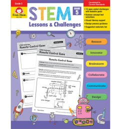STEM Lessons \u0026 Challenges [ 1000 x 1000 Pixel ]