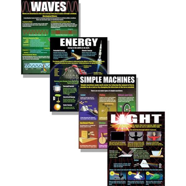 Physical Science Basics Poster Set - Mc-p214 Teacher