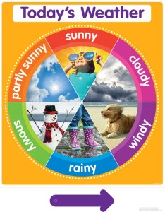 Color your classroom todays weather chart sc scholastic teaching resources chartsclassroom theme also rh dkclassroomoutlet