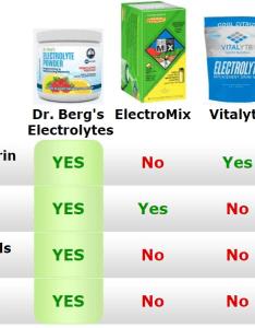 Nutritional info also dr berg   electrolyte powder rh shop drberg
