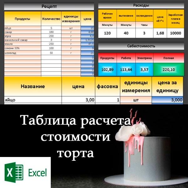 Калькулятор стоимости торта