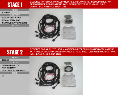 small resolution of 1988 97 ford f series 7 5l e4od mass air conversion kit