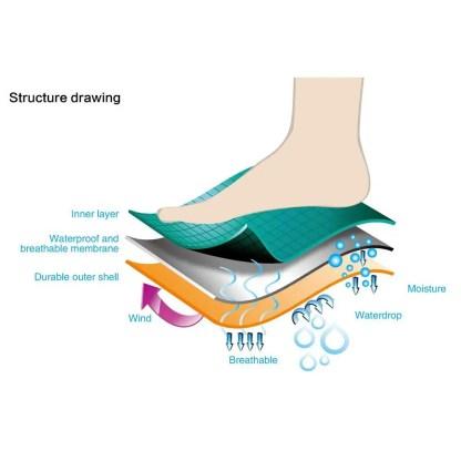Waterproof Breathable Athletic Socks