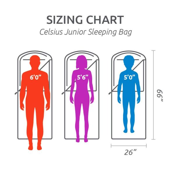 TETON Sports Celsius Junior Kids Sleeping Bag