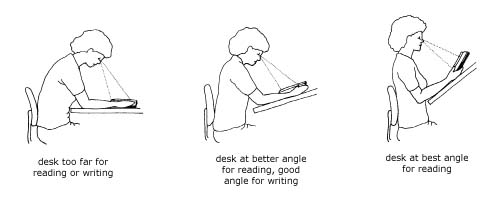ergonomic chair angle swivel jumia health by design posture and your eyes