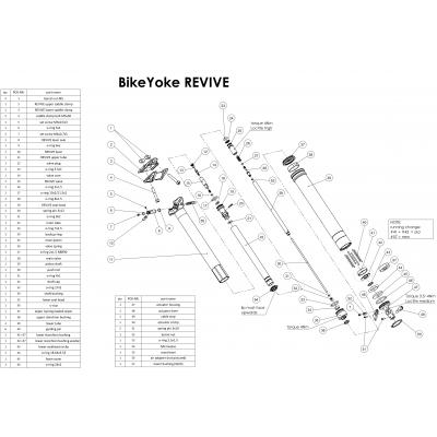 BikeYoke Revive O-Ring-Kit. CHF 23.00