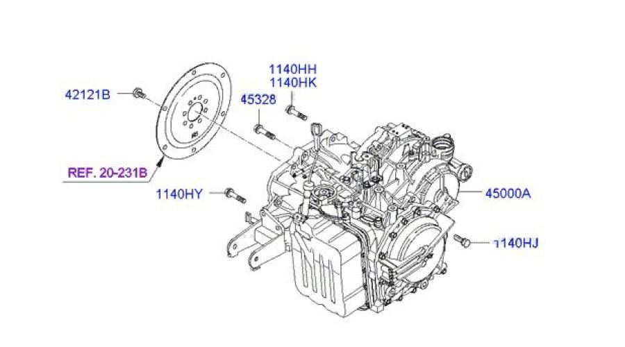 MOBIS NEW TRANSMISSION ASSY-ATA 4WD SET FOR HYUNDAI SANTA