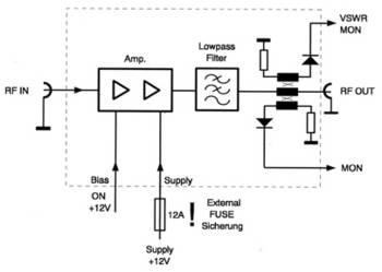 Small Signal Amplifier Block Diagram Remote Control