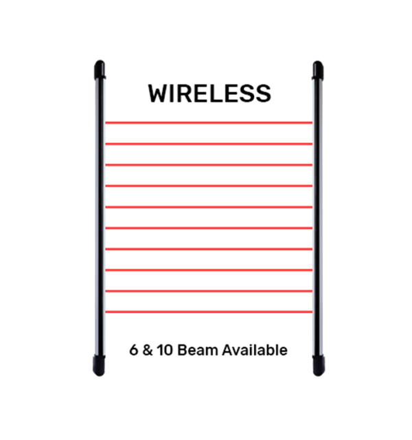 M-BIG Multiple barrier beam