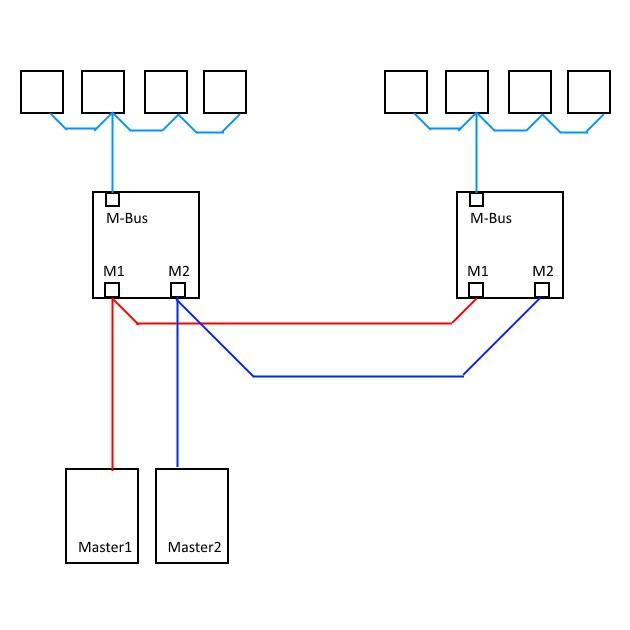 METERBUS : M-Bus Splitter: Multimaster for 4 meters