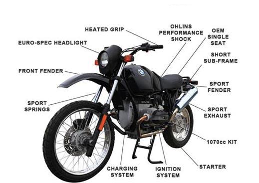 Bmw Motorrad Parts Fiche