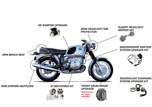 coleman evcon eb17b wiring diagram 1 way dimmer switch bmw r1100gs. bmw. diagrams instructions