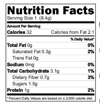 Choco Dates Smoothie Nutrition Facts