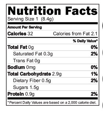 Dates Smoothie Nutrition Facts