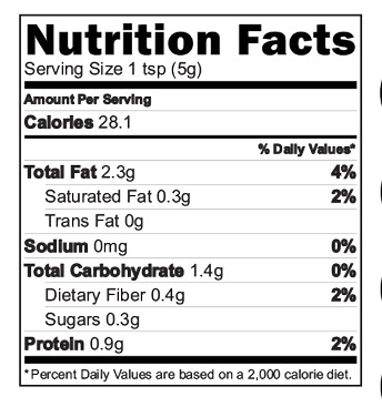 Nuts powder nutrition Facts