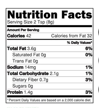 Dry Fruit Powders Nutrition facts