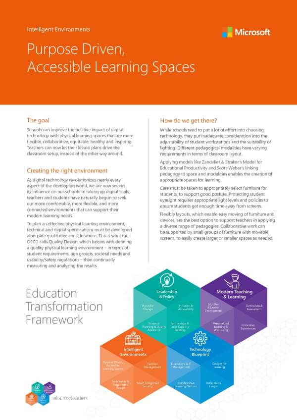 Intelligent environments: Purpose driven, accessible learning spaces